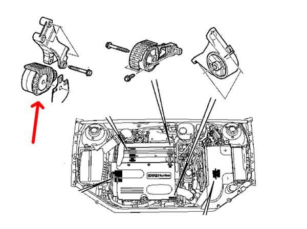Tremendous 9 3 Sports 03 04 See Descr Rear Lower Engine Mount Genuine Wiring 101 Akebwellnesstrialsorg